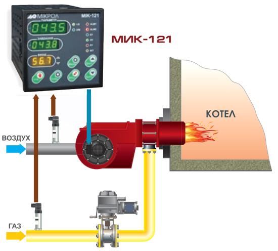 регулятор газ воздух